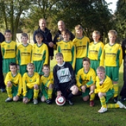 """Shiptonthorpe Bulls Under 13's • <a style=""""font-size:0.6em;"""" href=""""http://www.flickr.com/photos/144186151@N05/33871800153/"""" target=""""_blank"""">View on Flickr</a>"""